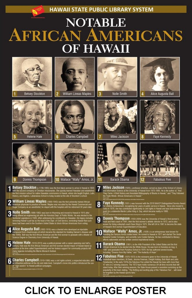 Notable African Americans of Hawaii poster